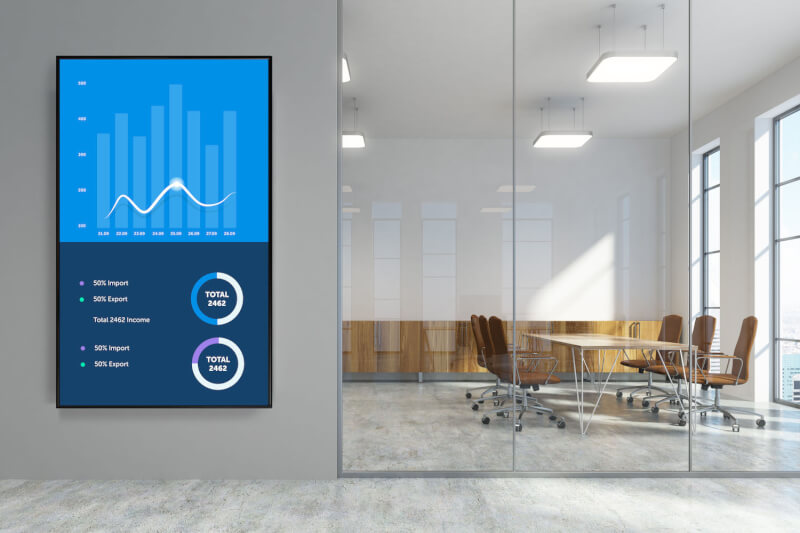 Augmenting Demand from Retail Sectors to Boost Digital Signage Industry